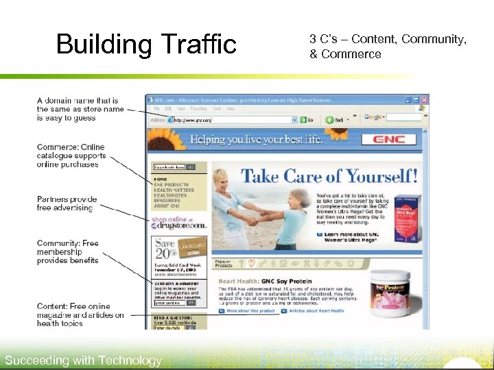Building Traffic Succeeding with Technology 3 C's – Content, Community, & Commerce