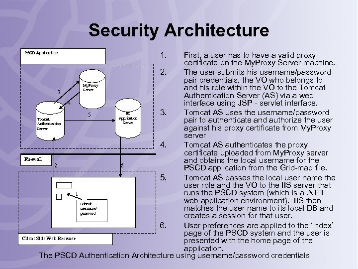 Security Architecture PSCD Application 1. First, a user has to have a valid proxy