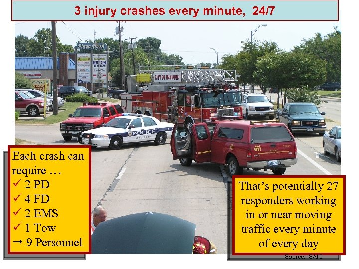 3 injury crashes every minute, 24/7 Each crash can require … ü 2 PD