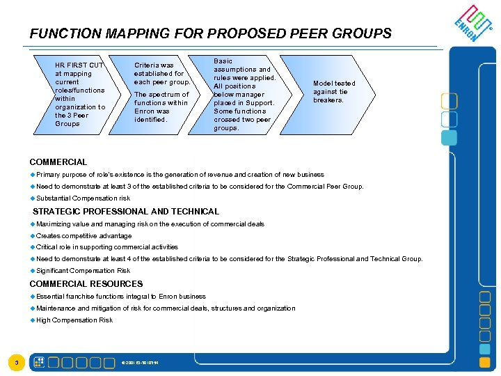 FUNCTION MAPPING FOR PROPOSED PEER GROUPS HR FIRST CUT at mapping current roles/functions within