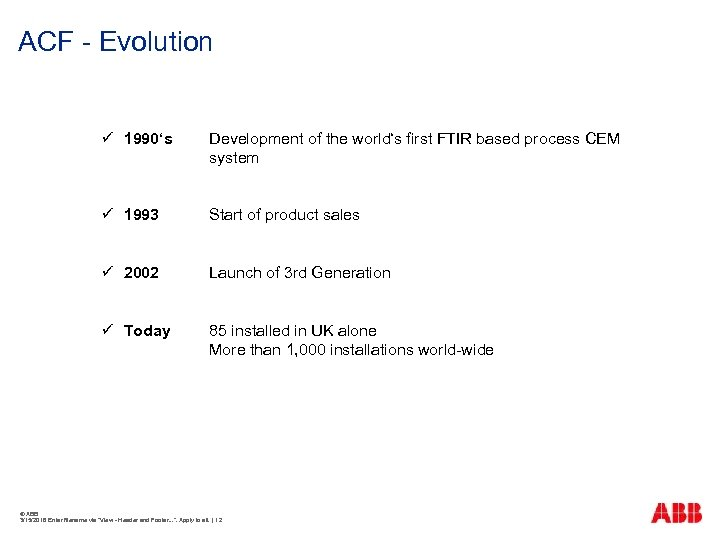 ACF - Evolution ü 1990's Development of the world's first FTIR based process CEM