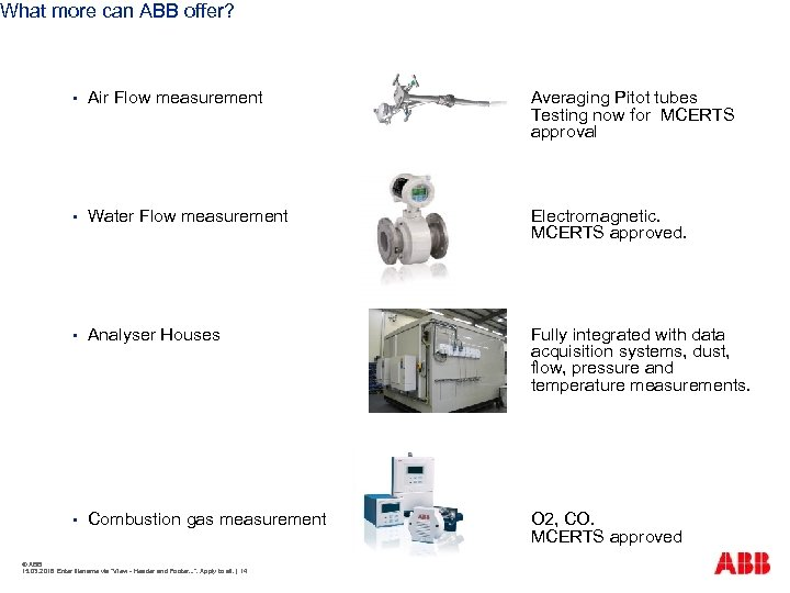 What more can ABB offer? § Air Flow measurement Averaging Pitot tubes Testing now