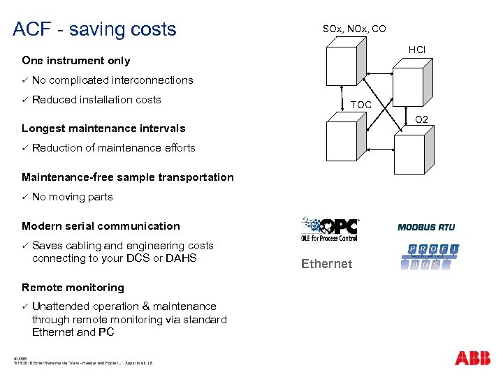 ACF - saving costs SOx, NOx, CO HCl One instrument only ü No complicated