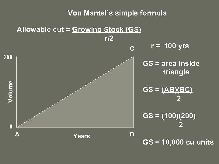 Von Mantel's simple formula Allowable cut = Growing Stock (GS) r/2 C 200 r