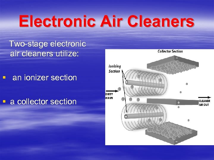 Electronic Air Cleaners Two-stage electronic air cleaners utilize: § an ionizer section § a
