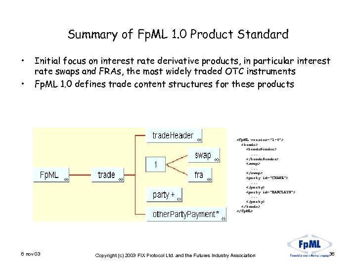 Summary of Fp. ML 1. 0 Product Standard • • Initial focus on interest