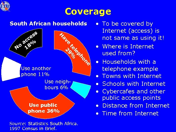 Coverage South African households Use another phone 11% Use neighbours 6% Use public phone