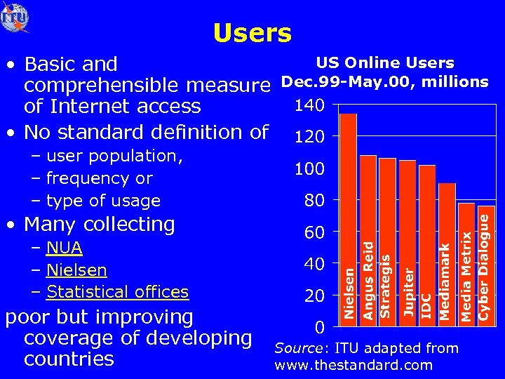 Users • Basic and comprehensible measure of Internet access • No standard definition of