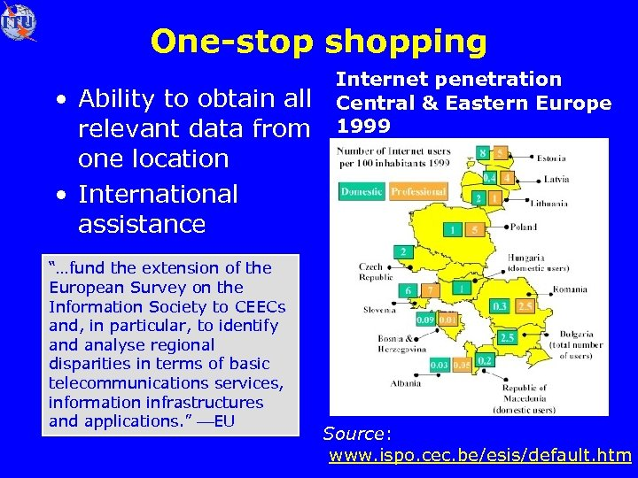 One-stop shopping • Ability to obtain all relevant data from one location • International