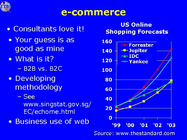 e-commerce • Consultants love it! • Your guess is as good as mine •