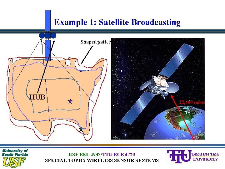 Example 1: Satellite Broadcasting Shaped pattern HUB USF EEL 4935/TTU ECE 4720 SPECIAL TOPIC:
