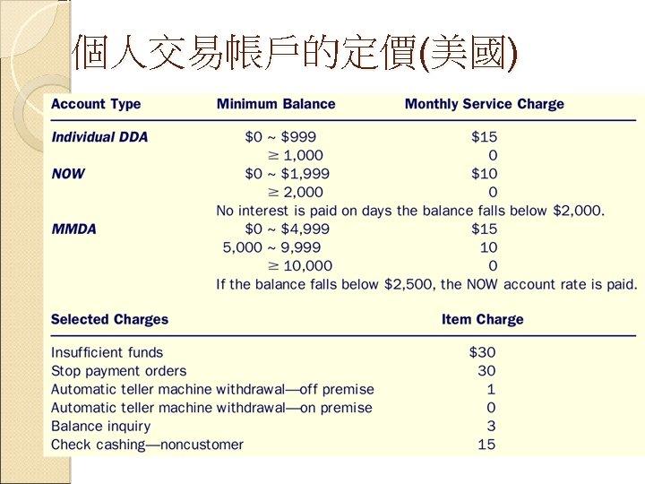 個人交易帳戶的定價(美國)