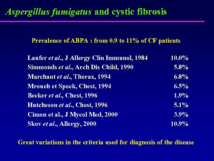 Aspergillus fumigatus and cystic fibrosis Prevalence of ABPA : from 0. 9 to 11%