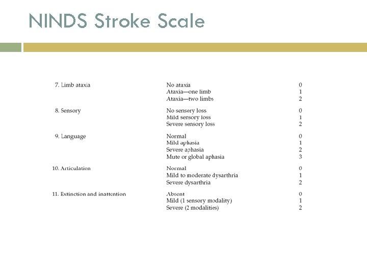 NINDS Stroke Scale