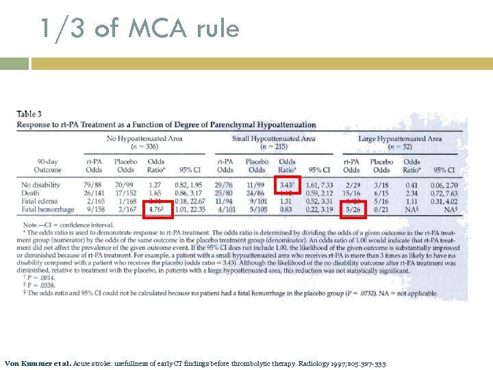1/3 of MCA rule Von Kummer et al. Acute stroke: usefullness of early CT
