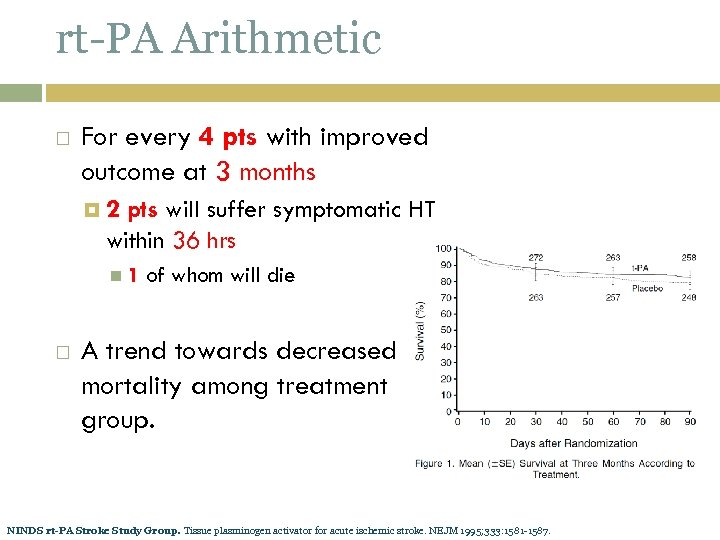 rt-PA Arithmetic For every 4 pts with improved outcome at 3 months 2 pts