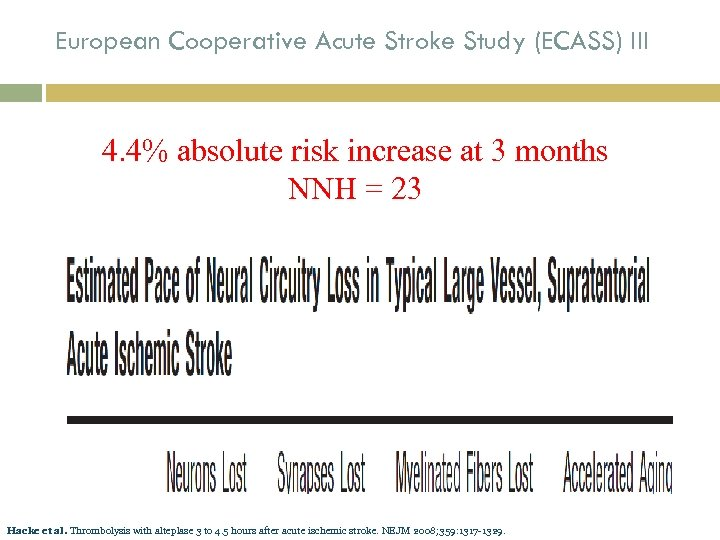 European Cooperative Acute Stroke Study (ECASS) III 4. 4% absolute risk increase at 3