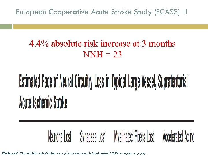 European Cooperative Acute Stroke Study (ECASS) III 4. 4% absolute risk increase at 3