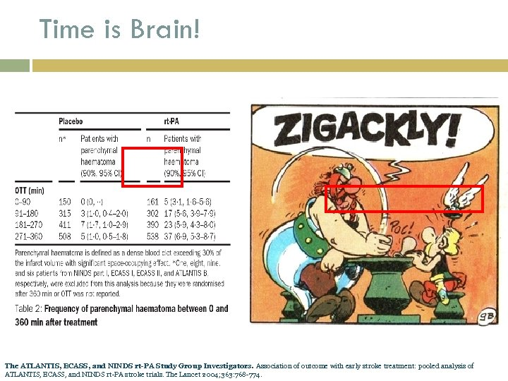 Time is Brain! The ATLANTIS, ECASS, and NINDS rt-PA Study Group Investigators. Association of