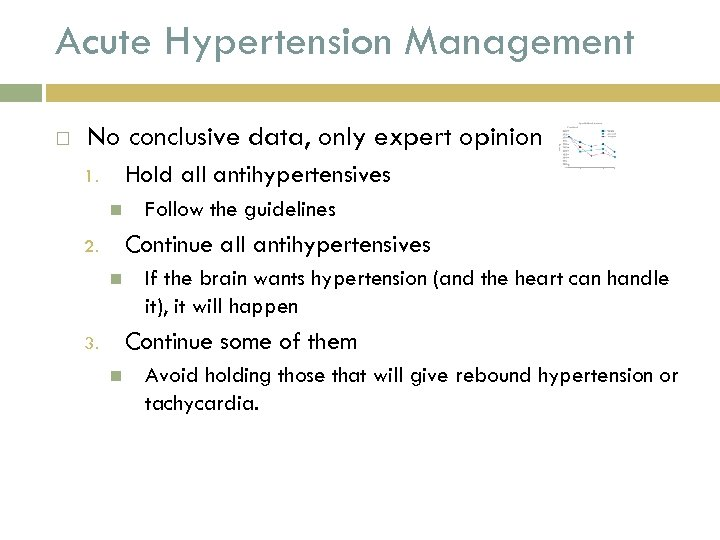 Acute Hypertension Management No conclusive data, only expert opinion Hold all antihypertensives 1. Follow