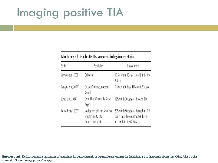 Imaging positive TIA Easton et al. Definition and evaluation of transient ischemic attack. A