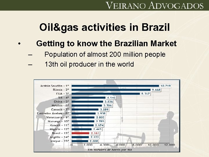 Oil&gas activities in Brazil • Getting to know the Brazilian Market – – Population