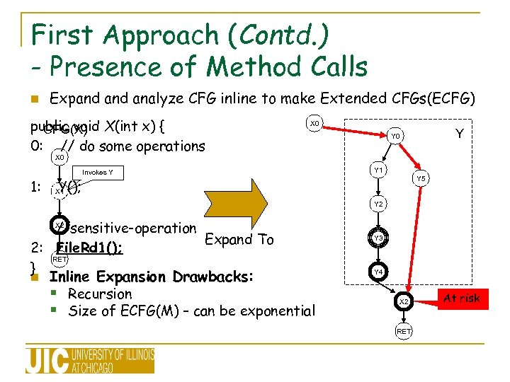First Approach (Contd. ) - Presence of Method Calls n Expand analyze CFG inline