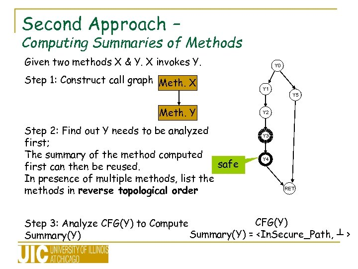 Second Approach – Computing Summaries of Methods Given two methods X & Y. X