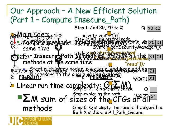 Our Approach – A New Efficient Solution (Part 1 – Compute Insecure_Path) Step 1: