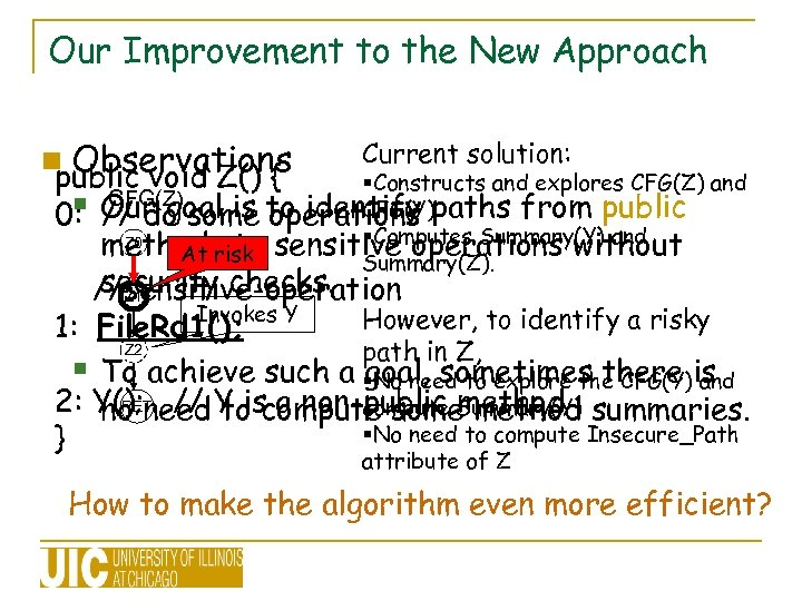 Our Improvement to the New Approach n Observations Current solution: public void Z() {