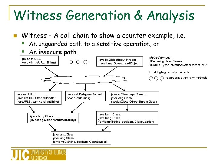 Witness Generation & Analysis n Witness - A call chain to show a counter