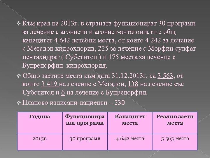 v Към края на 2013 г. в страната функционират 30 програми за лечение с