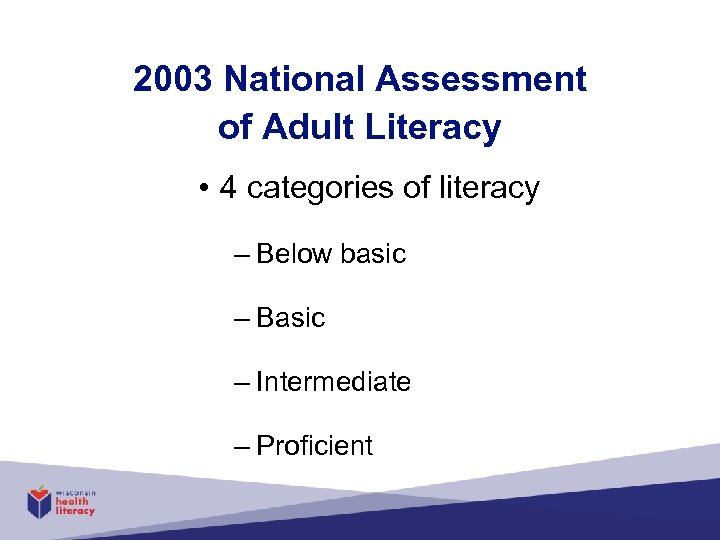 2003 National Assessment of Adult Literacy • 4 categories of literacy – Below basic