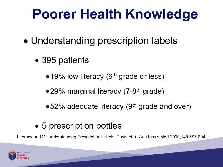 Poorer Health Knowledge Understanding prescription labels 395 patients 19% low literacy (6 th grade