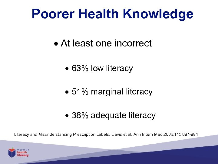 Poorer Health Knowledge At least one incorrect 63% low literacy 51% marginal literacy 38%
