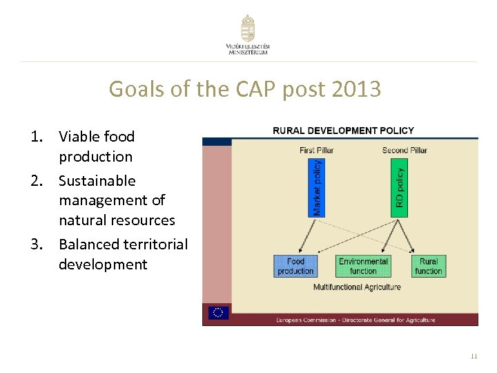 Goals of the CAP post 2013 1. Viable food production 2. Sustainable management of