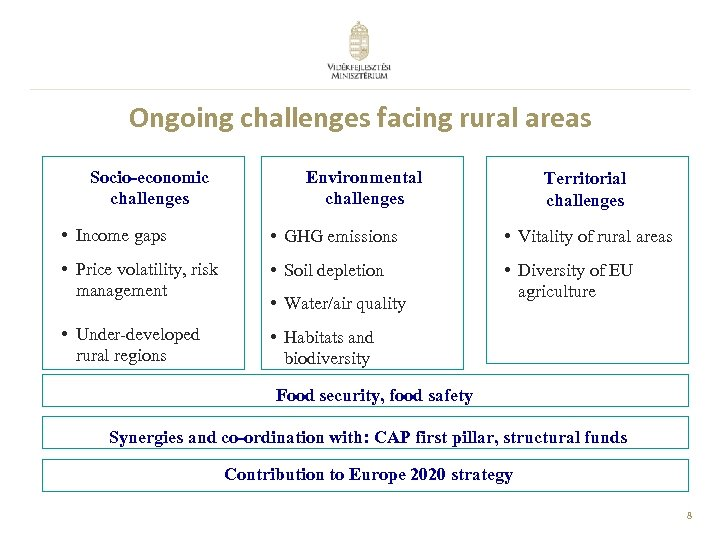 Ongoing challenges facing rural areas Socio-economic challenges Environmental challenges Territorial challenges • Income gaps