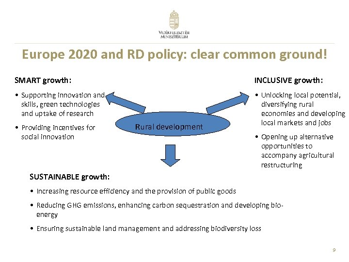 Europe 2020 and RD policy: clear common ground! SMART growth: INCLUSIVE growth: • Supporting