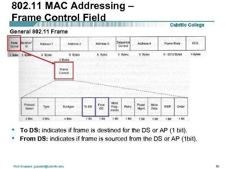 802. 11 MAC Addressing – Frame Control Field General 802. 11 Frame • •