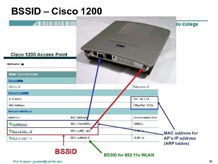 BSSID – Cisco 1200 MAC address for AP's IP address (ARP tables) BSSID Rick