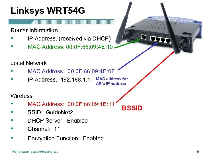 Linksys WRT 54 G Router Information • IP Address: (received via DHCP) • MAC
