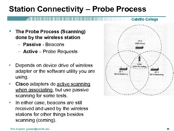 Station Connectivity – Probe Process • The Probe Process (Scanning) done by the wireless