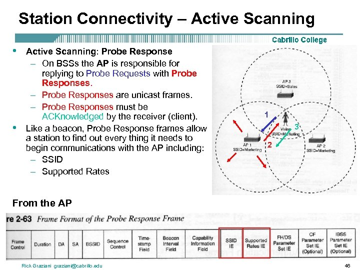 Station Connectivity – Active Scanning • • Active Scanning: Probe Response – On BSSs