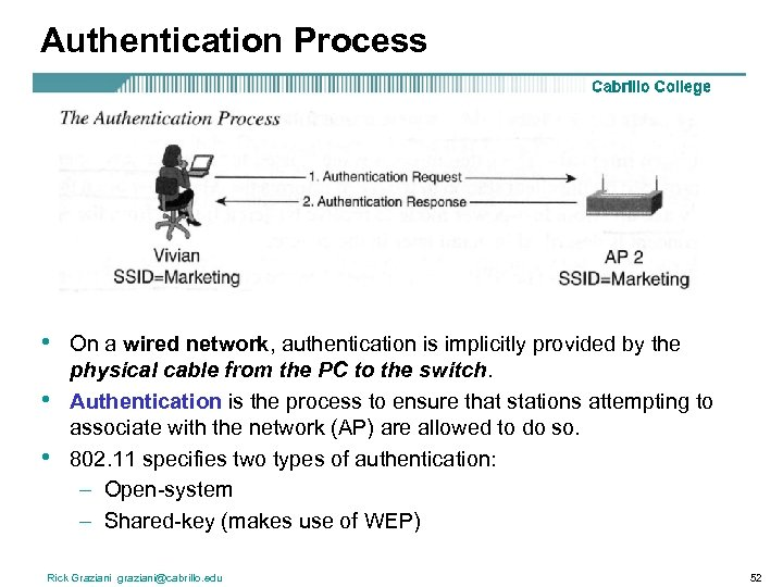 Authentication Process • • • On a wired network, authentication is implicitly provided by