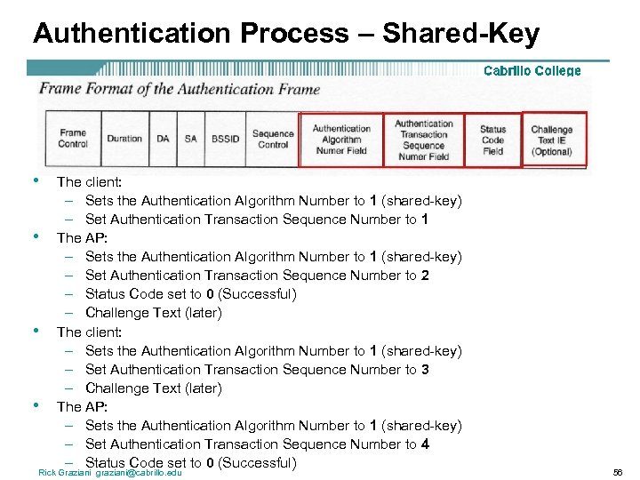 Authentication Process – Shared-Key • • The client: – Sets the Authentication Algorithm Number
