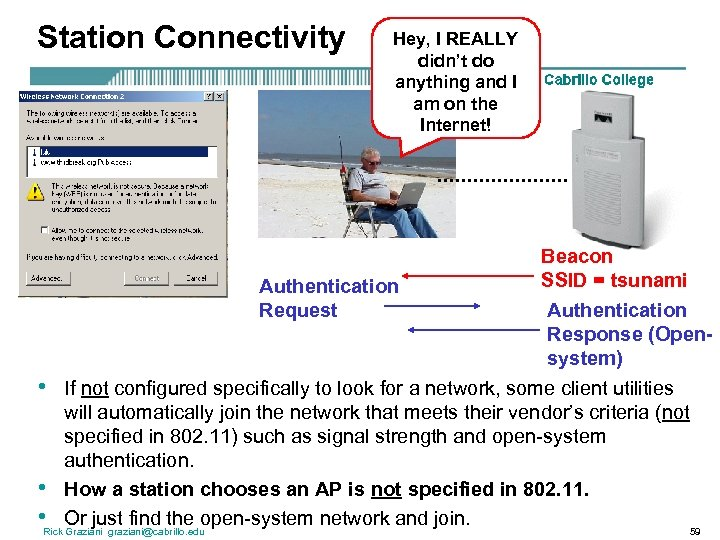 Station Connectivity • • • Hey, I REALLY didn't do anything and I am