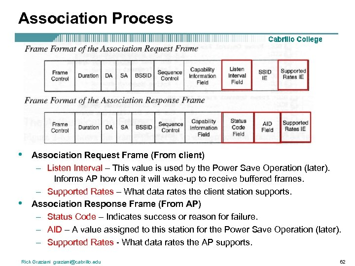 Association Process • • Association Request Frame (From client) – Listen Interval – This