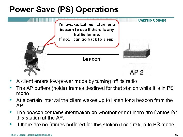 Power Save (PS) Operations I'm awake. Let me listen for a beacon to see