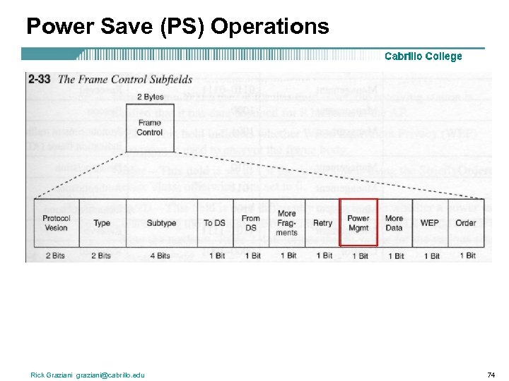 Power Save (PS) Operations Rick Graziani graziani@cabrillo. edu 74
