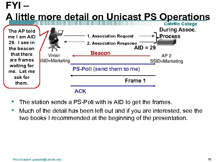 FYI – A little more detail on Unicast PS Operations The AP told me